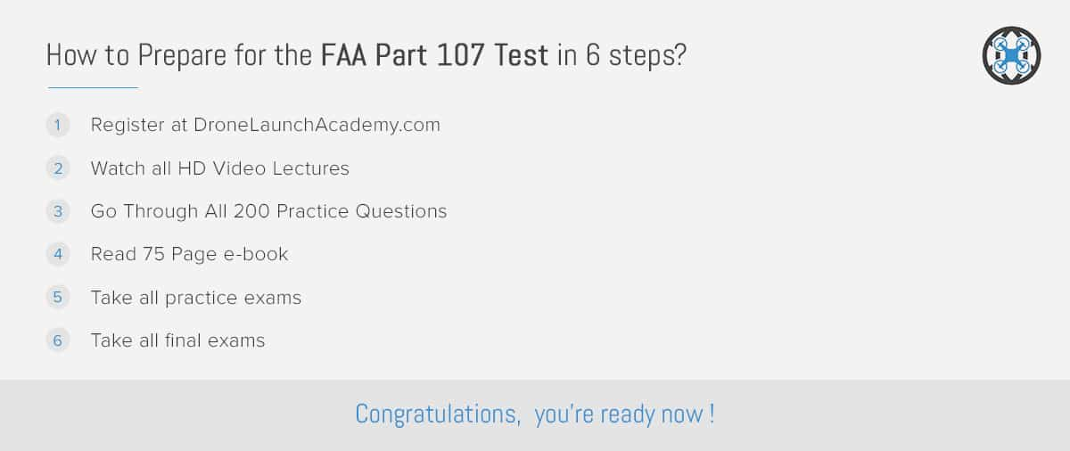 FAA Part 107 Test, FAA Part 107 Study Guide, Part 107 ...