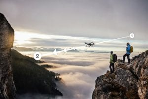 Drones for hiking