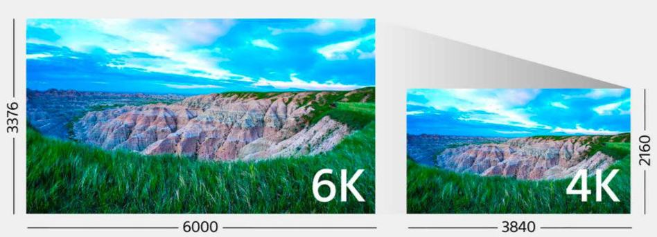 4k vs 6k resolution