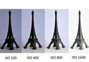 ISO Range example