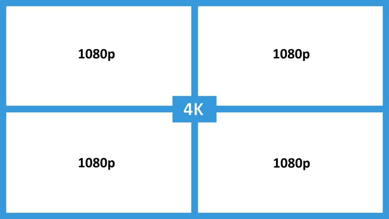 4K is 4 times bigger than 1080p Example