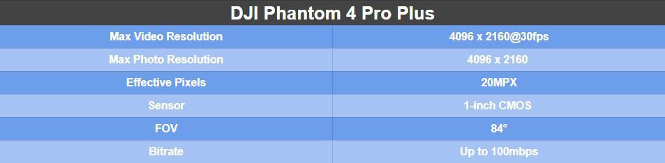 DJI Phantom 4 Pro Camera Specs
