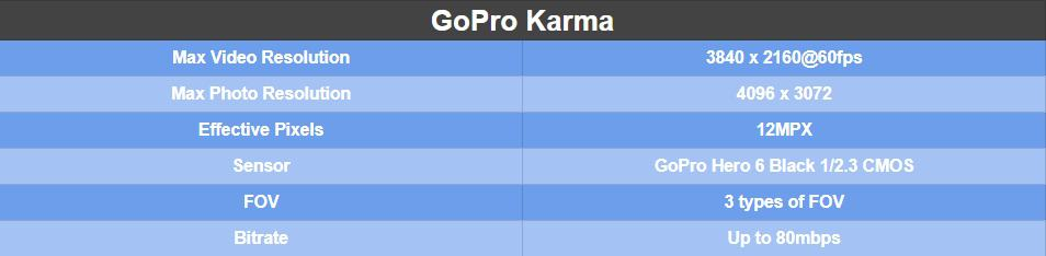 GoPro Karma Camera Specs