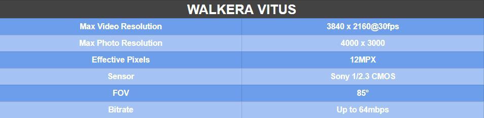 Walkera Vitus Camera Specs
