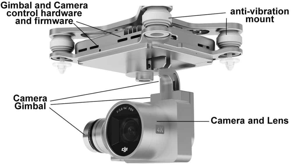 camera-gimbal-explained_web